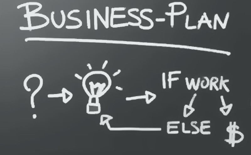 Business plan graphics